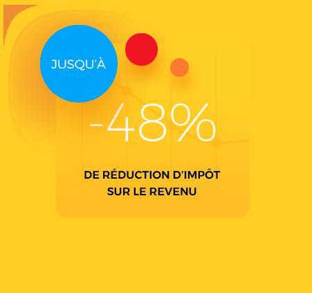 SOFICA : -48% de réduction d'impôt sur le Revenu